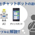 AI(人工知能)とチャットボットの違いをシンプルに解説!