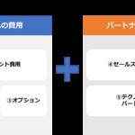 LINE公式アカウントの費用体系を完全網羅!【統合後の新料金プラン対応】
