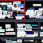 AIチャットボット30社を徹底比較!15種類の機能に分けて性能を定量評価