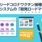 予約管理システムの開発ロードマップ